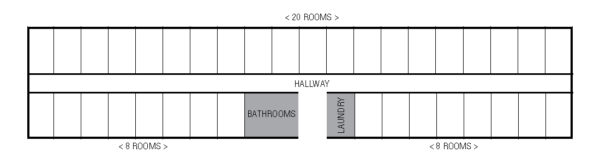 A floor layout in Garbee Hall.